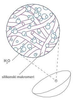 Tehnologija-Aquaform-biofinity.jpg
